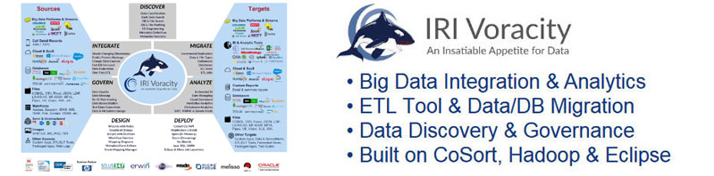 Software fuer Datenmanagement, IRI FACT, IRI CoSort, IRI RowGen, IRI NextForm,